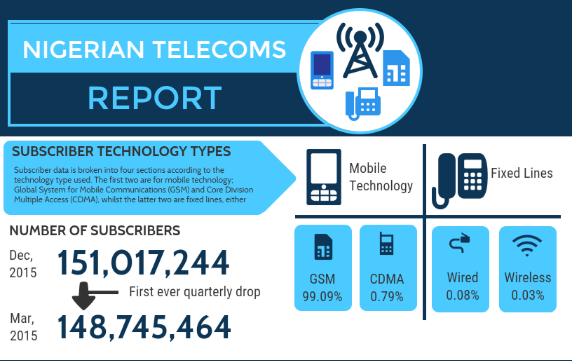 telcom snipe