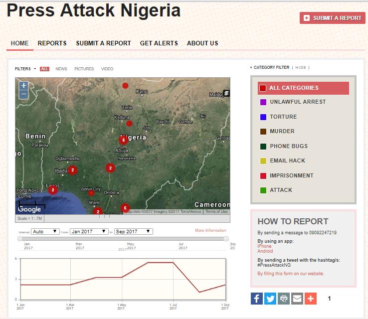 Press Attack Tracker